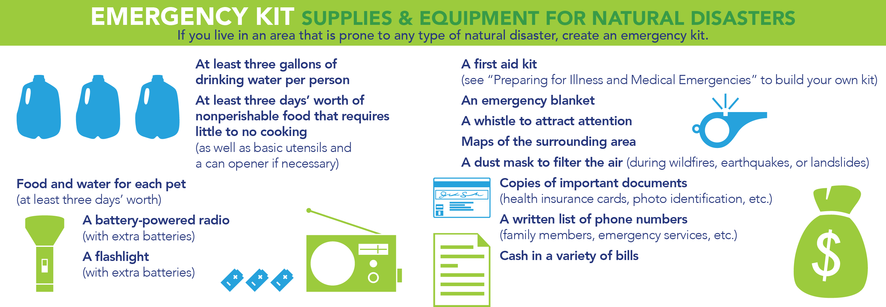 "Emergency Kit Supplies and Equipment for Natural Disasters; If you live in an area that is prone to any type of natural disaster, create an emergency kit. It should include: at least three gallons of drinking water per person; at least three days' worth of nonperishable food that requires little to no cooking (as well as basic utensils and a can opener if necessary); food and water for each pet (at least three days' worth); a battery-powered radio (with extra batteries); a flashlight (with extra batteries); a first aid kit (see ""Preparing for Illness and Medical Emergencies"" to build your own kit); an emergency blanket; a whistle to attract attention; maps of the surrounding area; a dust mask to filter the air (during wildfires, earthquakes, or landslides); copies of important documents (health insurance cards, photo identification, etc.); a written list of phone numbers (family members, emergency services, etc.); and cash in a variety of bills."